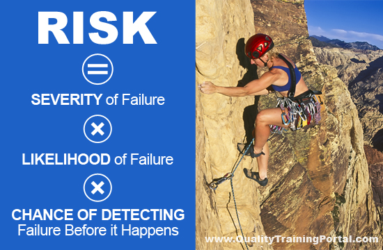 Calculating Risk with a FMEA